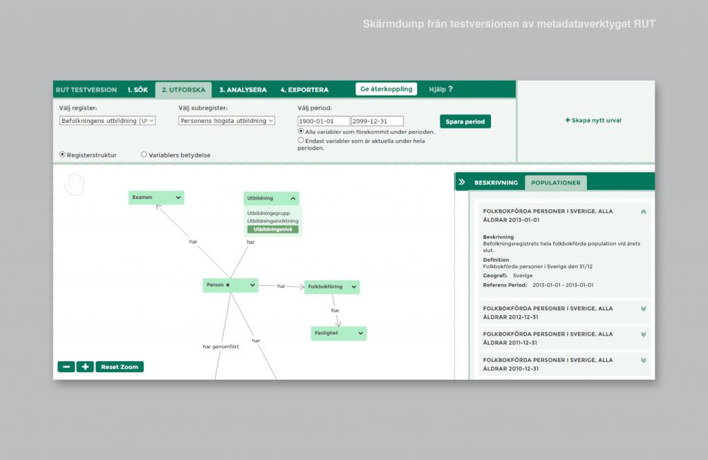 Manual metadatabas-verktyget RUT.